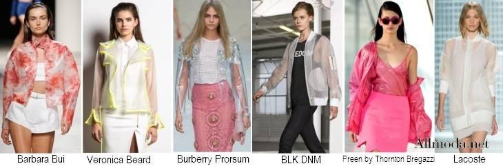 Женские куртки из прозрачного материала на весну 2017